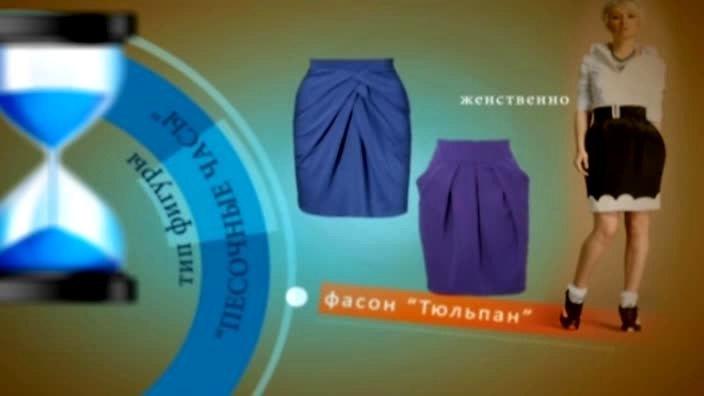 Как выбрать юбку по фигуре?
